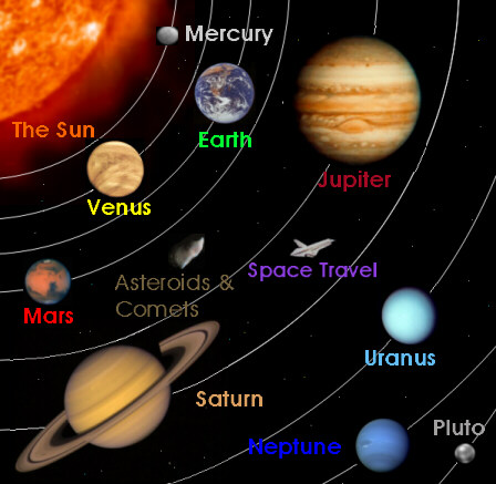 1º ESO-UNIT 1: The Solar System for the ENGLISH CLASS ...